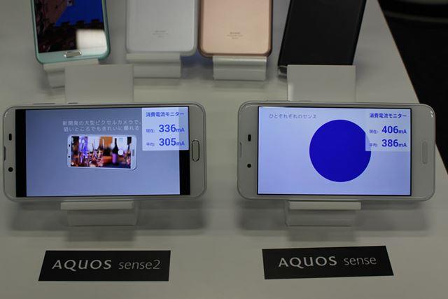 IGZO液晶の開口率が向上。画面の輝度を高めつつ消費電力を約21%削減している