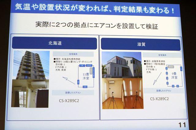たとえば、北海道と滋賀で「つけっぱなし判定」を同じタイミングで実行してみると……