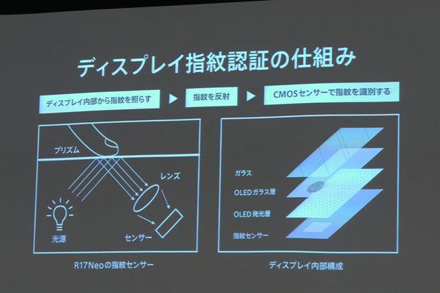 「ディスプレイ指紋認証」の仕組み