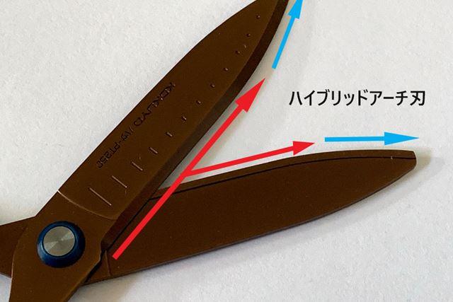 """""""ハイブリッドアーチ刃""""が、刃先でも広い角度をキープ。軽い切れ味を実現します"""