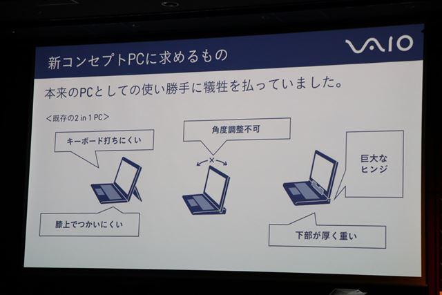 他社の2in1パソコンは構造上、どこかを犠牲にしているという