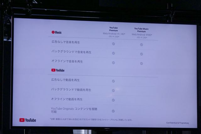 「YouTube Premium」と「YouTube Music Premium」の違い