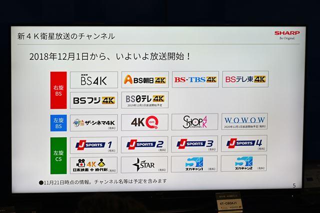 新4K衛星放送に設定されたチャンネル一覧。WOWOWなどの有料放送コンテンツはすべて左旋に設定されている