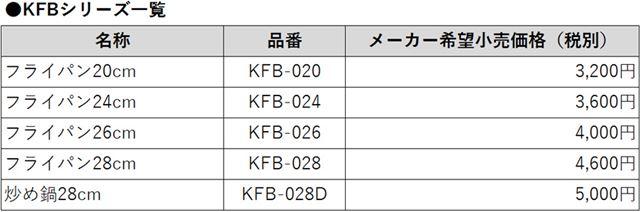 KFBシリーズのサイズは4種類+炒め鍋