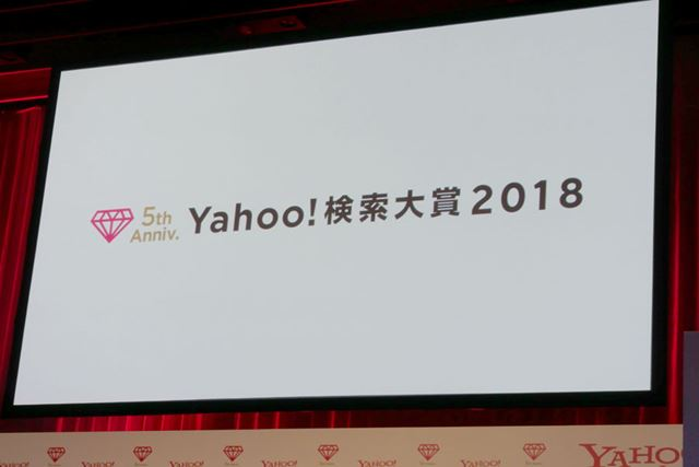 「Yahoo!検索大賞2018」が発表。2018年のインターネットのトレンドはコレだ!
