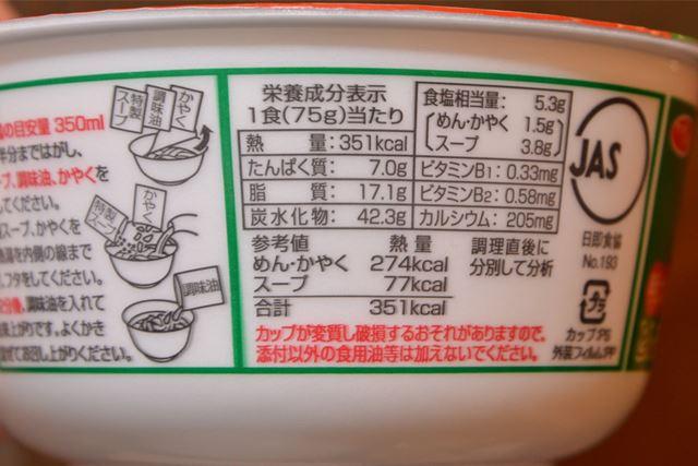 75g(麺は60g)に対して、351kcal