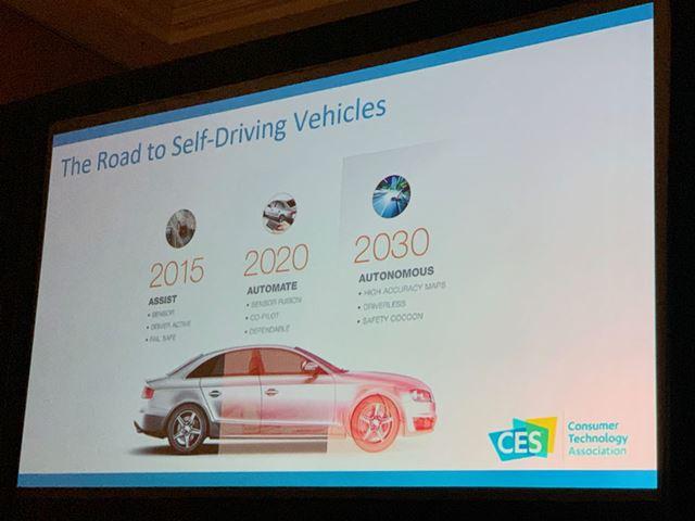 CTAが公開した自動運転のロードマップ