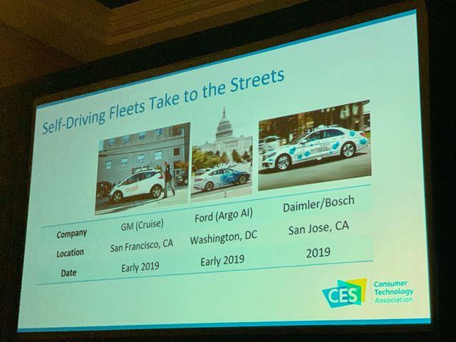 サンフランシスコ、ワシントンD.C.、サンホセなどでは自動運転カーの実証試験が進められています