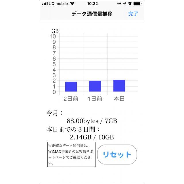 「NEC WiMAX 2+ Tool」では直近3日間の通信量をチェックできます
