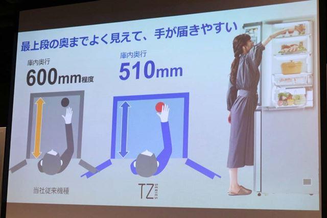 庫内の奥行きは510mm。デッドスペースになりがちな最上段の奥までよく見えて、手も届きやすくなっています