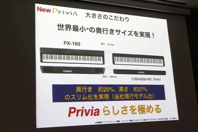 Priviaシリーズの現行モデル「PX-160」比で、奥行約20%、高さ約27%のスリム化に成功