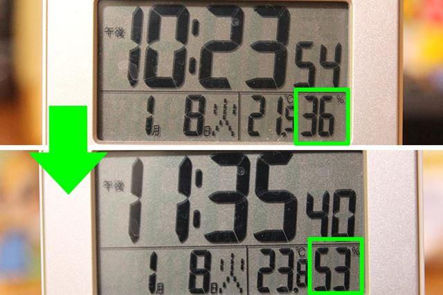 湿度40%を切っていたわが家のリビングが、HV-H75を稼働させて1時間ほどで湿度50%を超えました