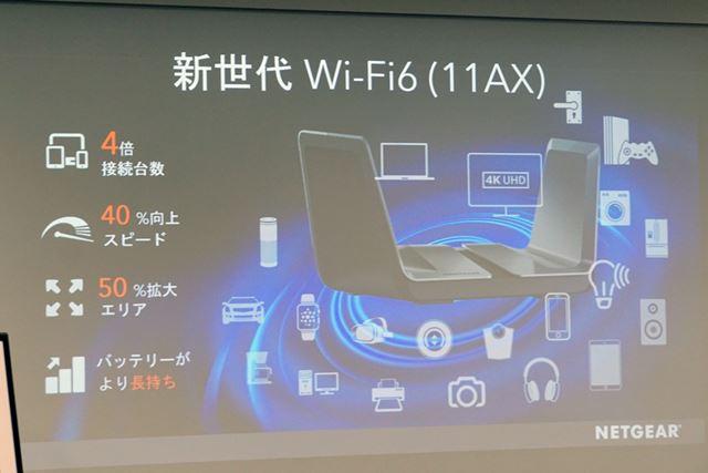 Wi-Fi6は、接続台数を4倍、スピードを40%、エリアを50%拡大させたというWi-Fiの次世代規格だ