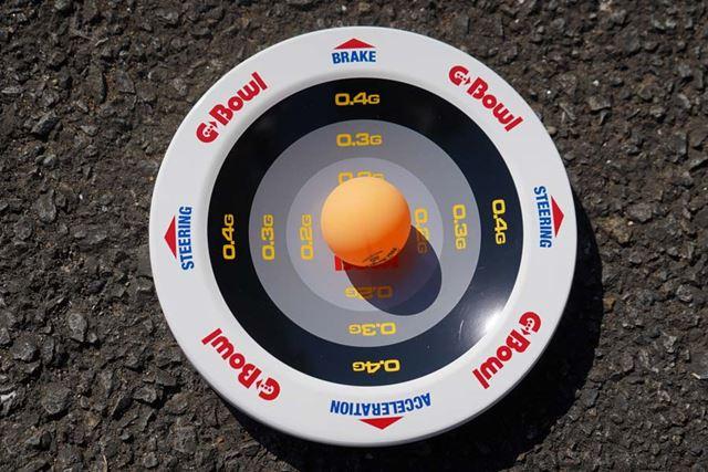 これはピンポン球。もっとも応答感度が高く、難易度も高くなります
