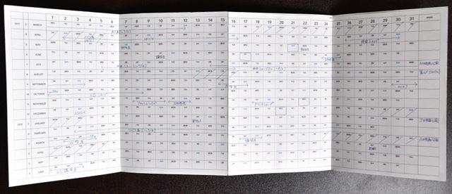 書き込みも可能な年間予定表のページ。1年間の予定をひと目でチェックできる、ほかにはない構成