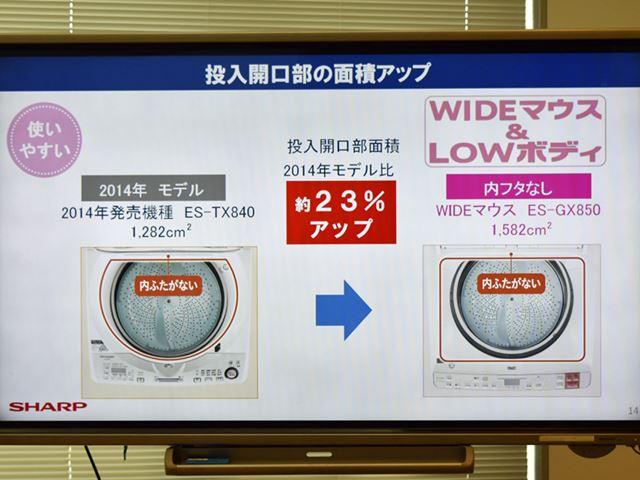 投入間口の面積がアップしたことで、大物の洗濯物も滑り込みやすいという
