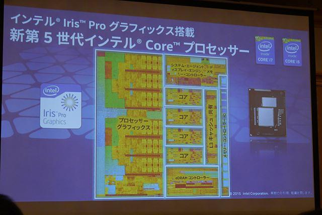 ris Proグラフィックス6200を搭載する第5世代Coreプロセッサーのダイ(半導体本体)