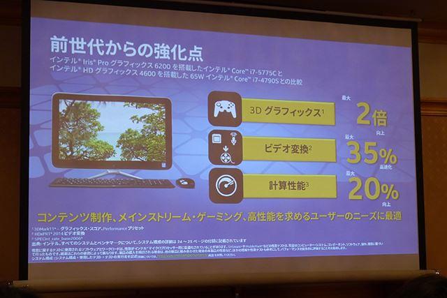 デスクトップパソコン向けのCore i7-5775CとCore i7-4790Sの性能比較