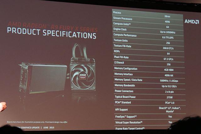 Radeon R9 Fury Xの主な仕様とリファレンスカードのデザイン