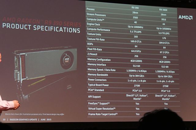 Radeon R9 390X/390の主な仕様