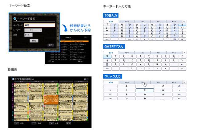 キーワード検索や番組表、文字入力の画面