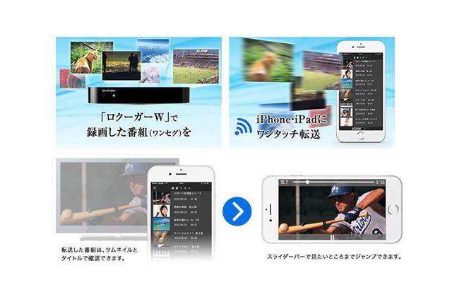 今後実装される、iPhone/iPadへの転送機能