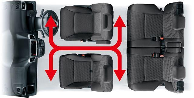 センターコンソールを廃したフロントシートなので、ウォークスルー可能