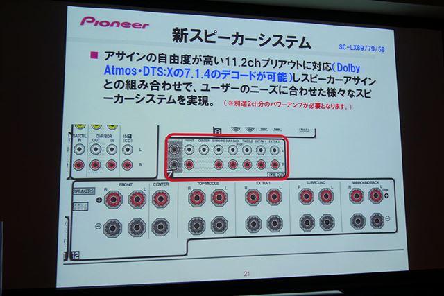 11.2chプリアウトを装備し、Dlby Atmos、DTS:Xの7.1.4のデコードが可能となっている
