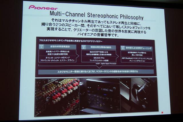 パイオニアの音響哲学「ステレオフォニック思想」