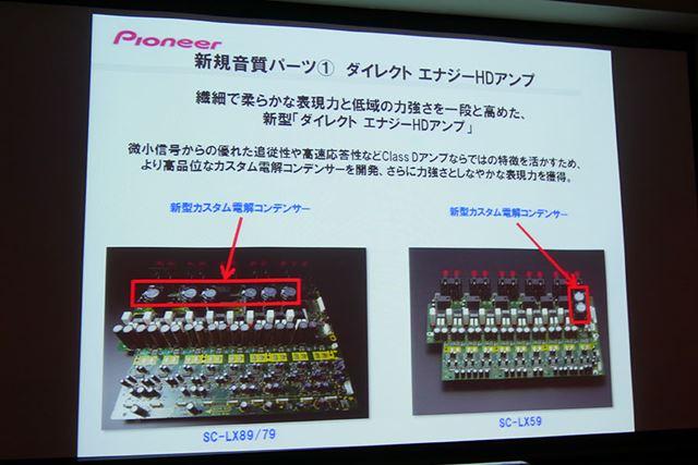 Class Dアンプの特性を引き出すために、新型のカスタム電解コンデンサーを採用
