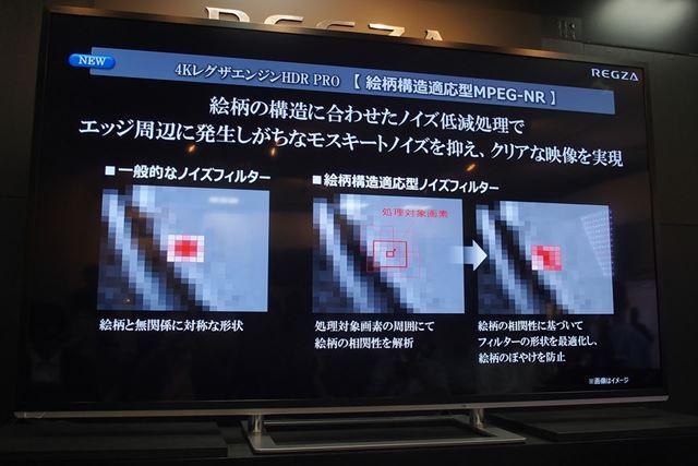 絵柄構造適応型MPEG-NR