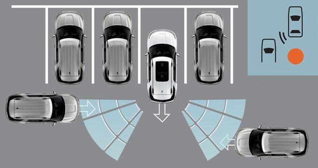 駐車場から後退しながら出るときに、車両の後方左右から来るクルマを検知するBLIS with CTAも標準装備