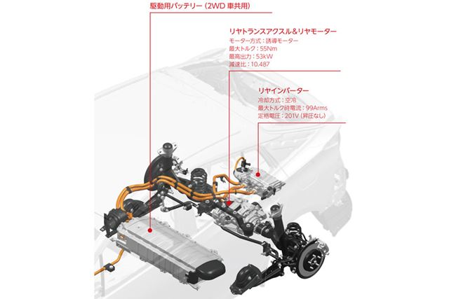 バッテリーの搭載位置もトランク下から後席下に移動。荷室容量が広がった