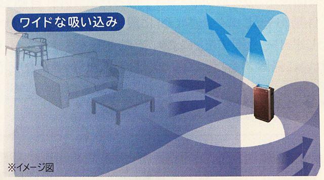 EP-LVG110の集じん方式のイメージ