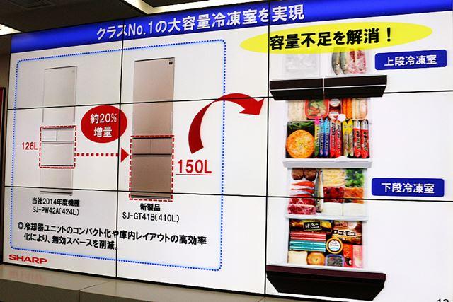 下部分をすべて冷凍室に当てるレイアウトで下段冷凍室に深さを出し、150Lの大容量化に成功