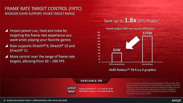 フレームレートターゲットコントロール(FRTC)を強化し、GPUの浪費を抑えた