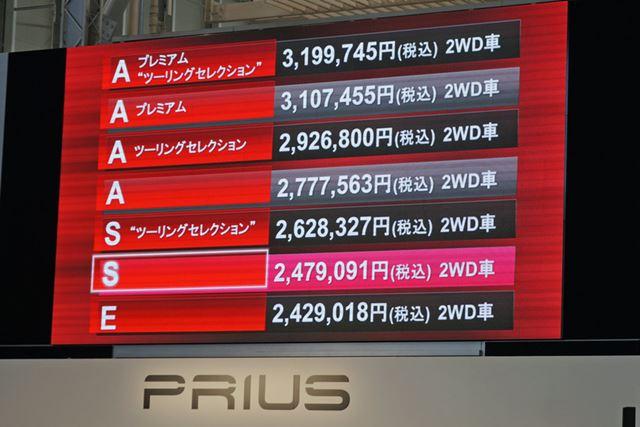 新型プリウスの価格が発表された