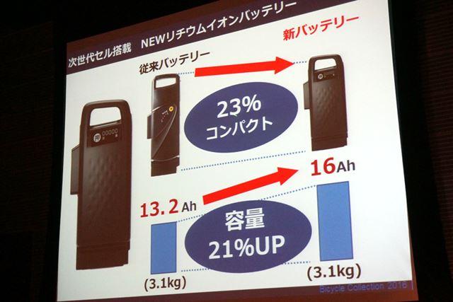 従来モデルより23%もコンパクトになったうえ、容量は21%アップしている(ビビ・EX シリーズの場合)
