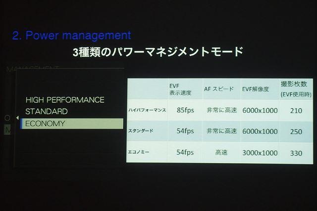 X-Pro2は3種類のパワーマネジメントモードを搭載。ハイパフォーマンス時に最速85fps表示が可能だ