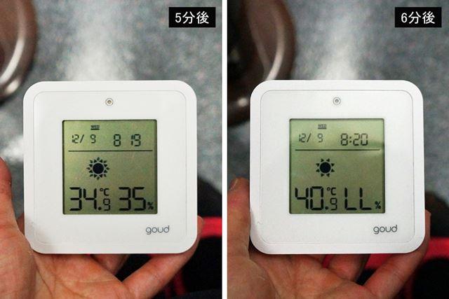 徐々に温度は上がっていき、5分後には脛あたりの温度は34.9℃になった。そして、その1分後には40.9℃に