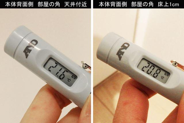 温風が吹き出る方向とは反対側の部屋の角の天井付近は19.8℃→21.6℃、床上1cmは18.6℃→20.8℃に上昇