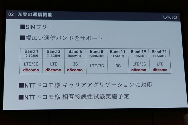 SIMロックフリー端末だが、NTTドコモのキャリアアグリゲーションに対応。相互接続性試験も実施中だ