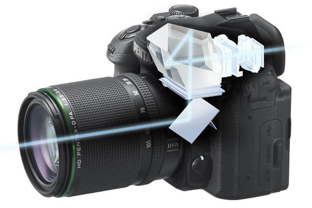 視野率約100%の光学ファインダーを搭載