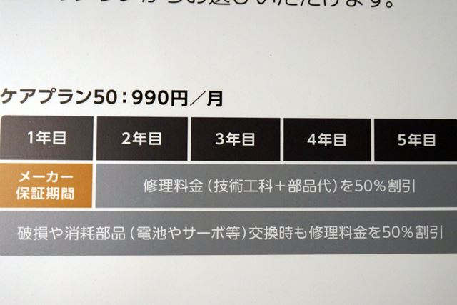 専用の補償メニューも用意。月額990円の「ケアプラン50」は、破損や消耗を含む修理料金を50%割引きする