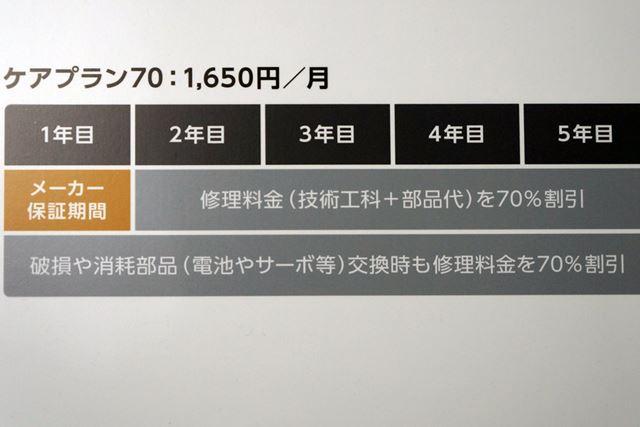 もうひとつの「ケアプラン70」(月額1,650円・税別)では割引率が70%になる