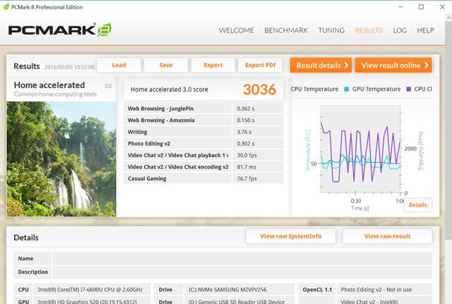 PCMark 8(Home accelerated)のスコアは3036