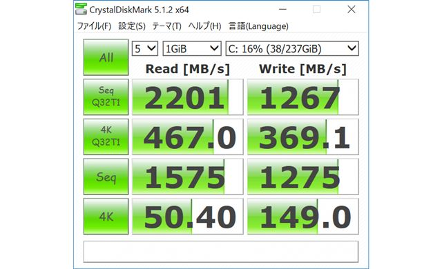 CrystalDiskMark 5.1.2の結果。PCI ExpressとNVMeに対応した高速なSSDを搭載する効果がはっきりと出ている