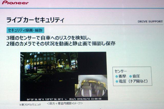 フロアカメラ「ND-FLC1」と組み合わせれば、駐車中の車内の監視も可能
