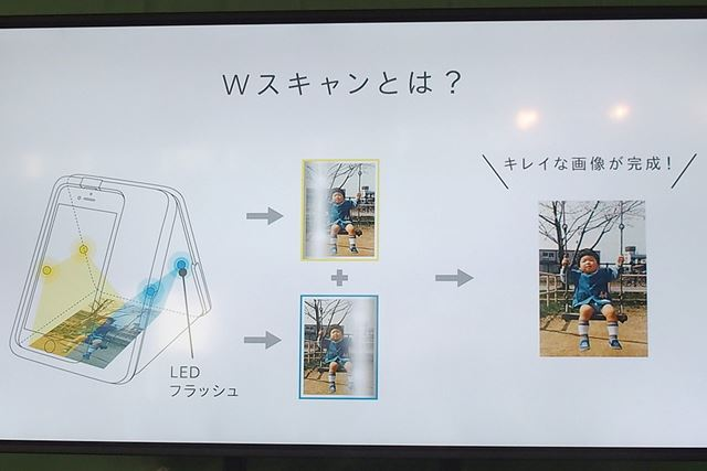 撮影した2枚の画像の、それぞれ光が反射していない部分を合成し、1枚の画像として保存します