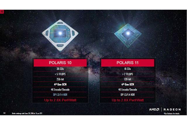 Polaris 10/ Polaris 11の主な仕様